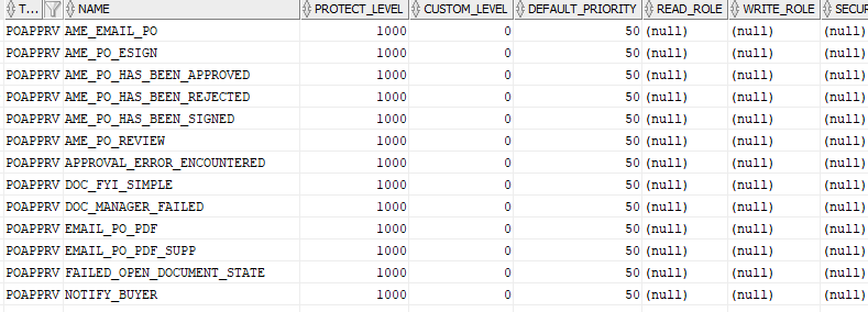 wf tables in oracle apps r12