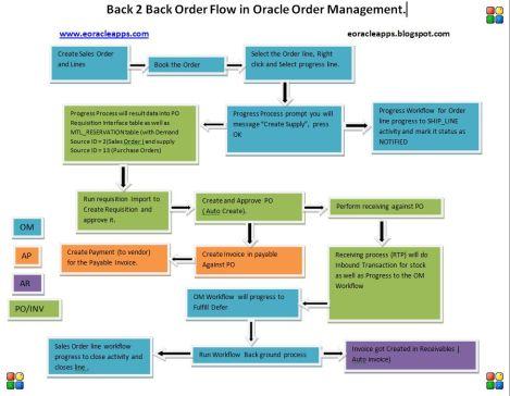 book Kundenbindungssysteme für Kreditinstitute: Der Zusammenhang von Kundenorientierung, Dienstleistungsqualität